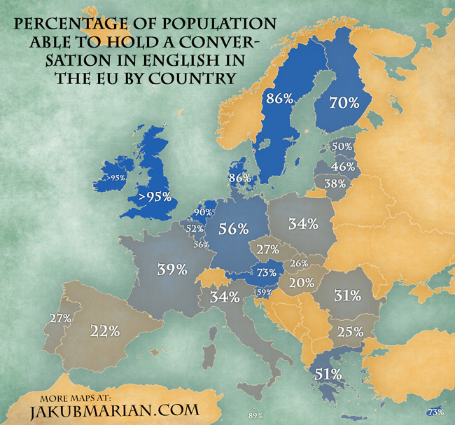 Percentage population conversation english EU