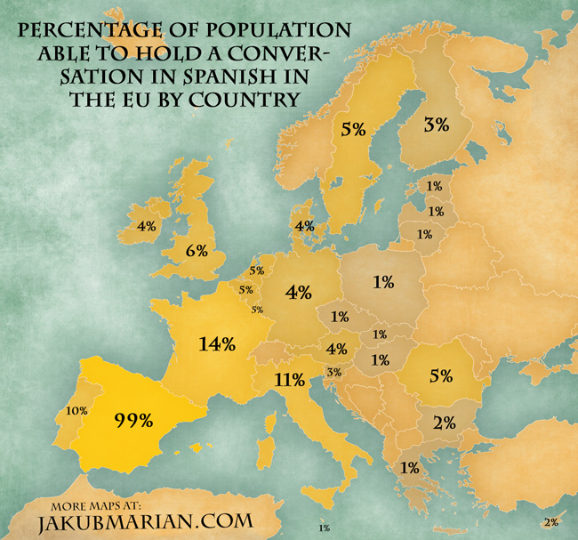 Percentage population conversation spanish EU
